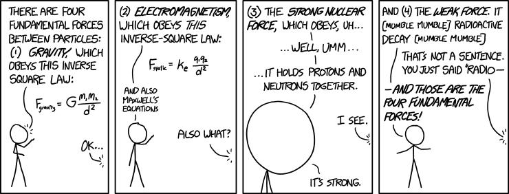 fundamental_forces